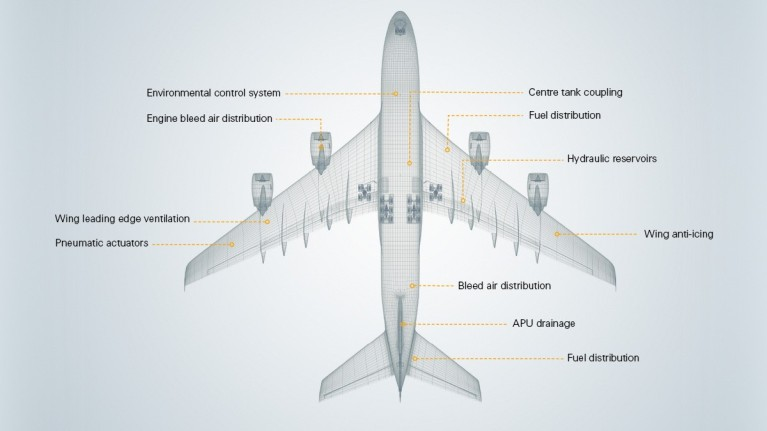 Aerospace applications EN Fullwidth